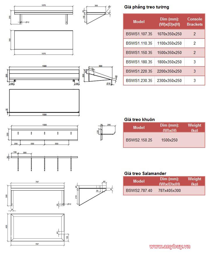 Thông số kỹ thuật Các mã sản phẩm giá kệ inox treo tường