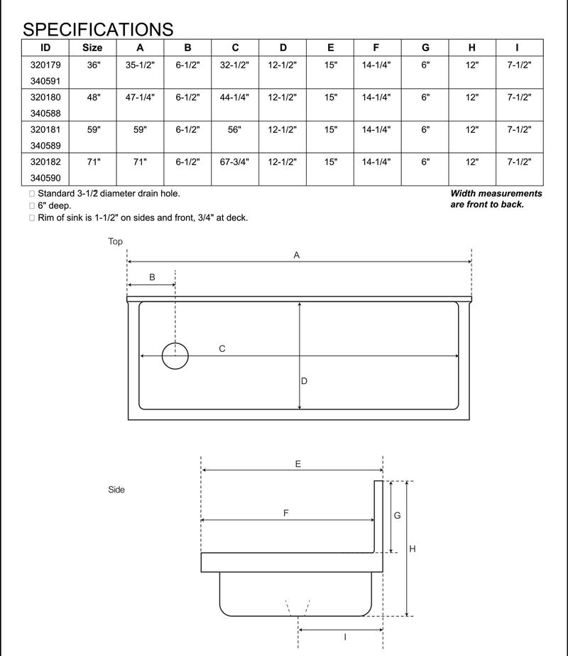 Thông số kỹ thuật Chậu rửa inox treo tường 1 hố