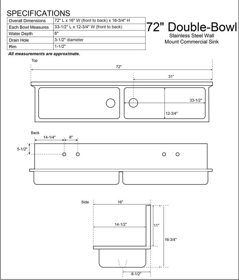 Thông số kỹ thuật Chậu rửa inox treo tường 2 hố