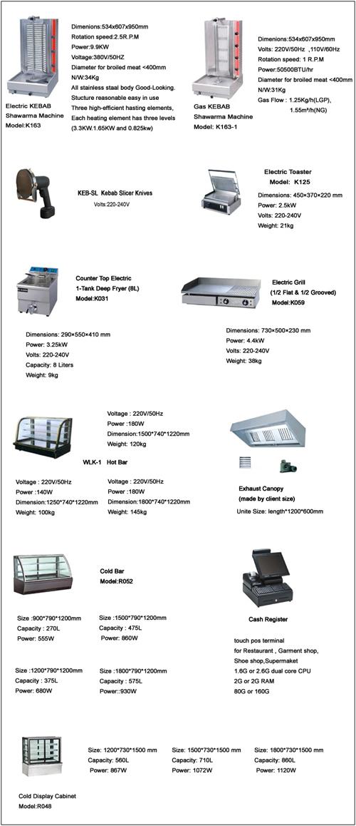 Danh sách thiết bị
