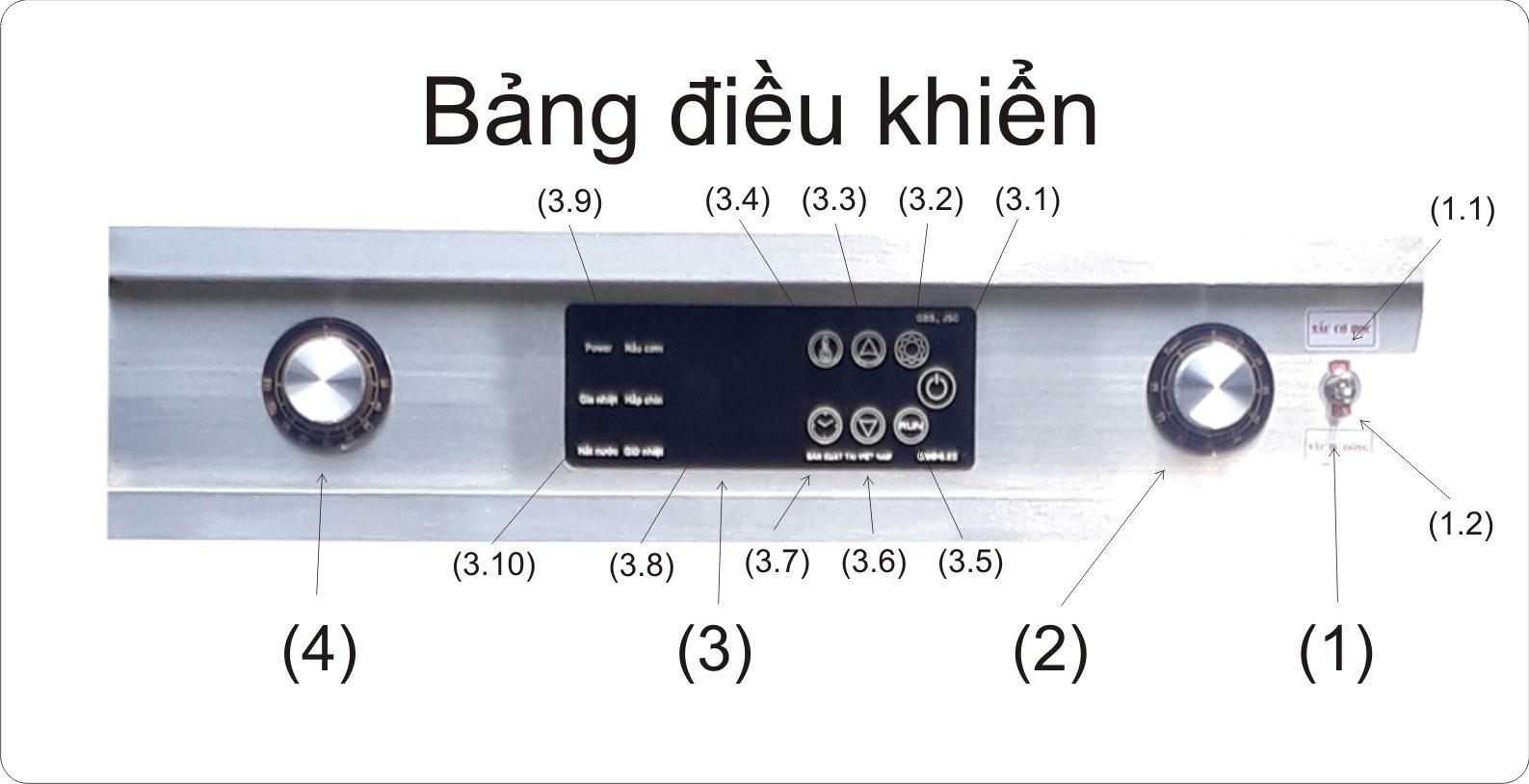Bảng điều khiển điện tử
