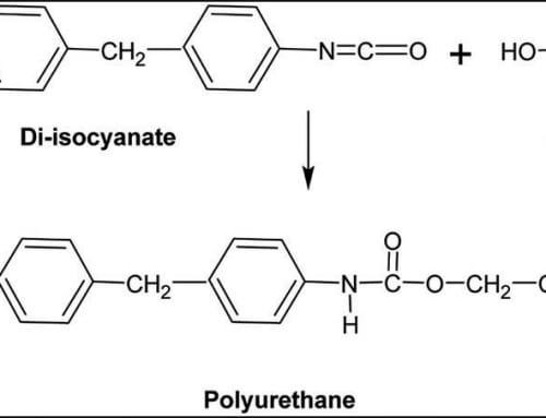 Chất liệu polyurethane là gì? Ứng dụng của chất liệu polyurethane trong ngành công nghiệp